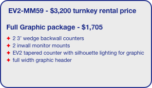 EZ12 Onyx - $2,760 turnkey rental price